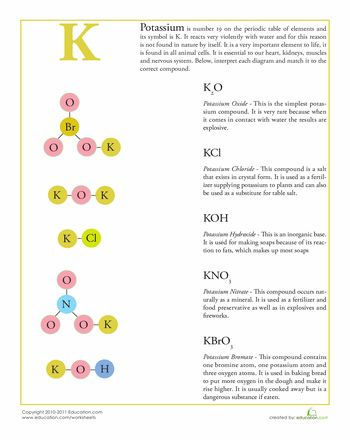Pinterest u2022 The worldu0027s catalog of ideas - best of periodic table of elements handout