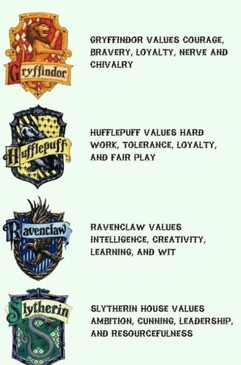 Hp Harrypotter Slytherin Gryffindor Hufflepuff Ravenclaw Hogwarts Hogwart Harry Potter Houses Harry Potter More Always Harry Potter