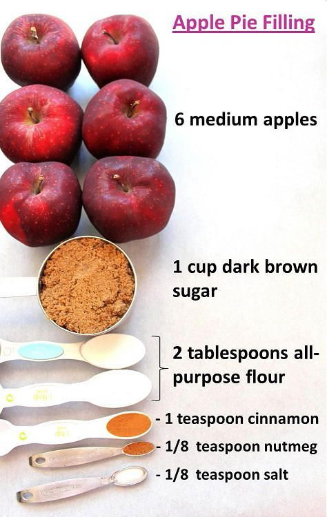 Apple Pie Tutorial -- making this as we speak from the apples on our tree out back <3