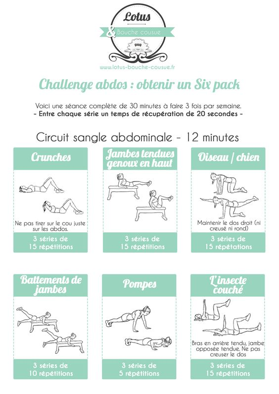 "Challenge ""six pack"" abdominaux - Partie 1 #fitfrenchies #fitfam #fitness #motivation"