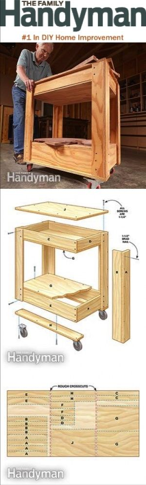 Rolling tool box wood storage and tool box on pinterest for Rolling lumber cart plans