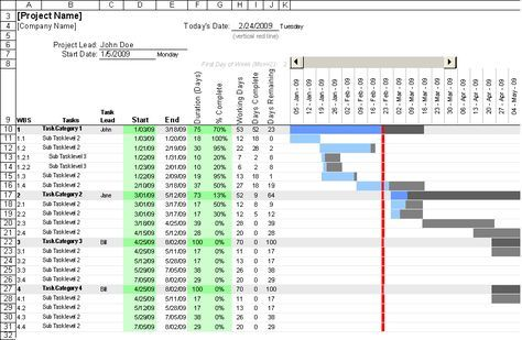 Download A Free Gantt Chart Template For Microsoft Excel A Simple Tool For Creating And Managing Pr Gantt Chart Templates Gantt Chart Project Planner Template