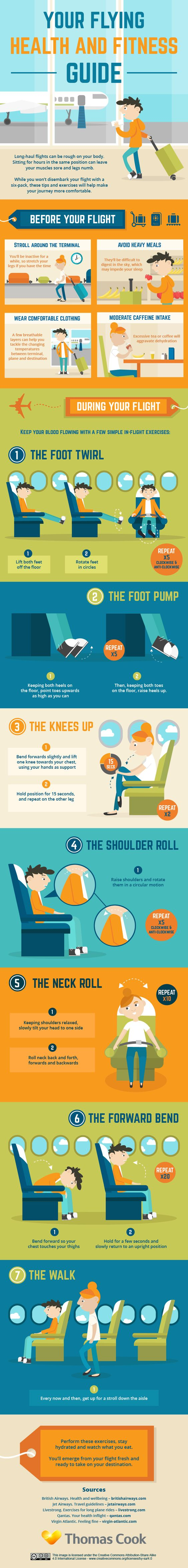 Long haul flights can be really tough on you if you don't approach them the right way. To keep your cramped body from getting too stiff at 35,000 feet, this graphic has seven exercises you can do on the plane to loosen up.