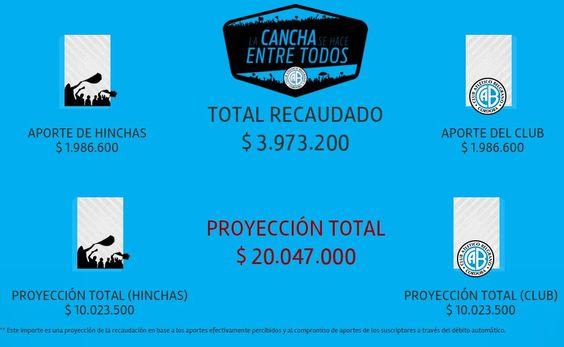 @Belgrano : #DespertemosAlGigante | Una hinchada que cumple con lo que se propone! #Belgrano grande por su gente. https://t.co/aIh01WtOHG