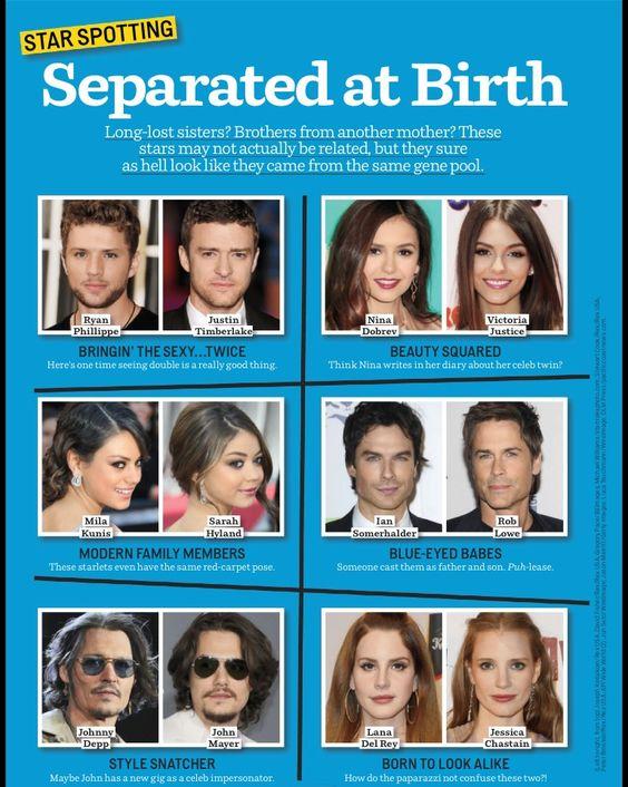 Celebrities that look alike: