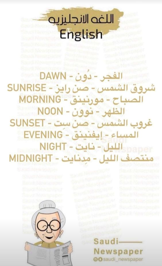 Pin By Sahar Adam On لغة انجليزية Learn English Words English Phrases English Words