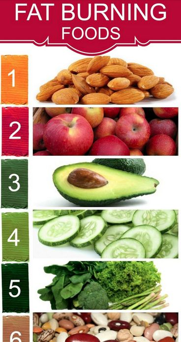 Fat Burning Foods: 42 Foods To Burn Fat Fast