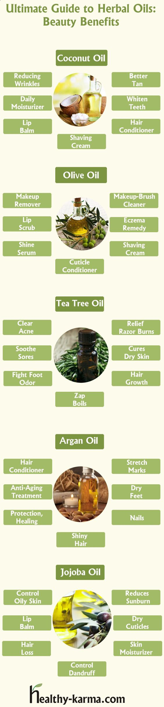 Essential Oils Beauty Benefits
