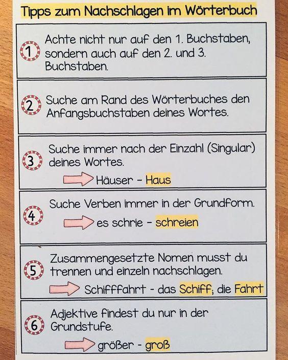 Gestern Lagen Sie Auf Meinem Schreibtisch Die Aufsatze Zur Personenbeschreibung Die Die Kinder Meh Deutsch Unterricht Lernen Tipps Schule Lesen Lernen