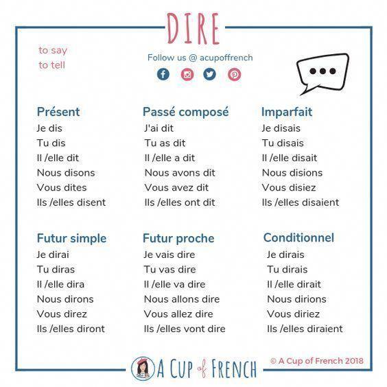 conjuguer le verbe know