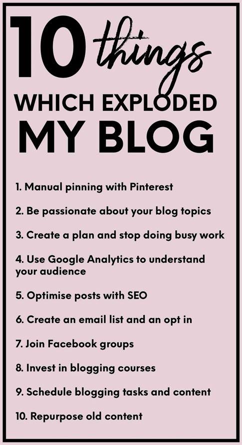 Blogging Niche Blogging 2004 Best Blogging Sites 2018 Blogging
