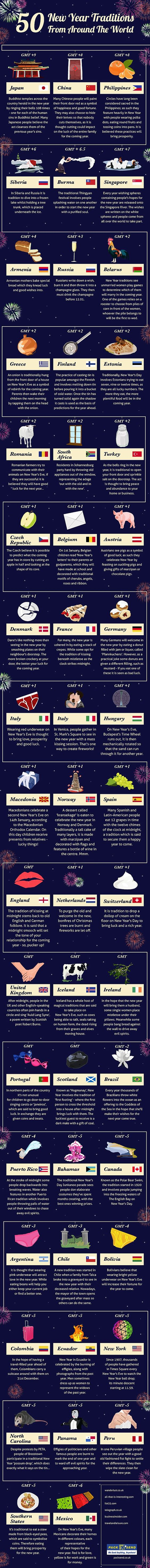 An infographic of all the weird and wonderful ways that NYE is celebrated throughout the world