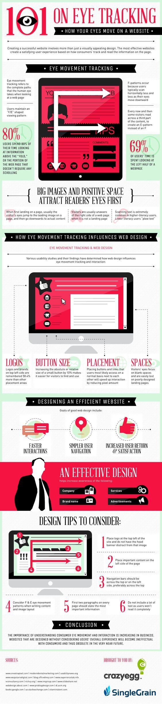 6 tips for designing an effective website design - #infographic #webdesign #business