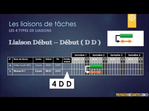 Faire Un Planning De Btp Sur Microsoft Project Https Youtube Com Watch V Qlbskatj Planning Chantier Building Information Modeling Chantier De Construction