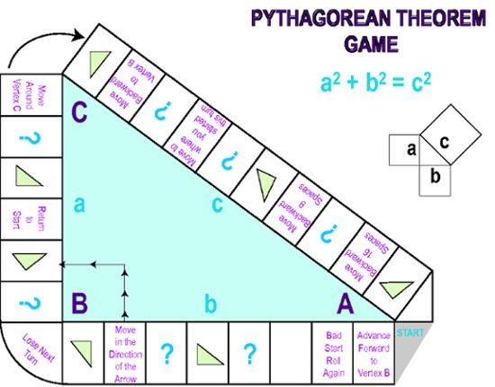 Pythagorean Theorem Game Im repinning this so that my math – Math Games for 8th Graders Worksheets