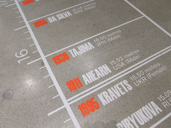 Floor graphics infographic pinterest floor graphics for Floor graphics