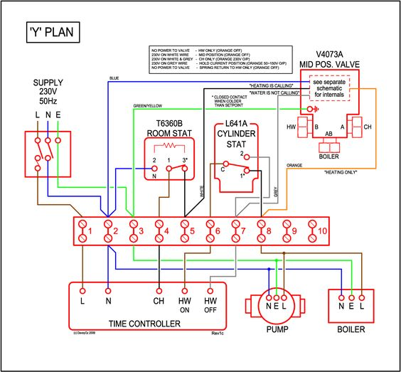 63fadb578b45bd38663647b2bafb551e diagrams 800718 honeywell frost stat wiring diagram electrical s plan wiring diagram with pump overrun at gsmx.co