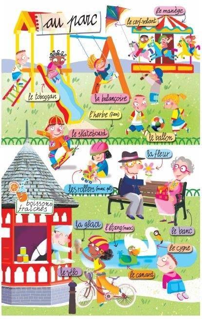 vocabulaire au parc fran231ais langue 233trang232re pinterest