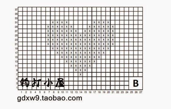 Para realizar esta manta tendrás que preparar cuadros guiándote por los patrones (se pueden ampliar dando click en cada imagen), 5 con cada ...