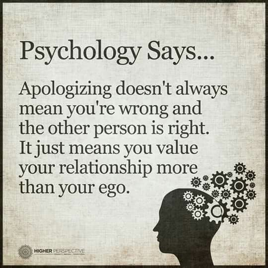 Psychology Says Psychology Says Psychology Physcology Facts
