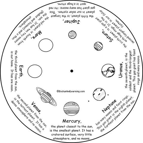 Solar System Worksheets Free Word Wheel Bottom