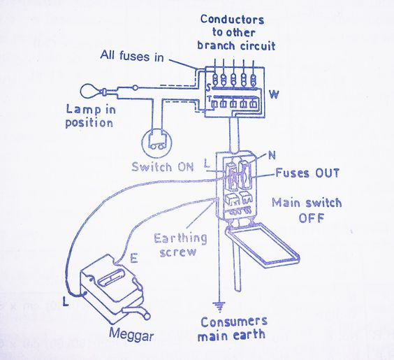 How To Measure Insulation Resistance Or Earth Resistance By Megger Transmission Line Insulation Resistance