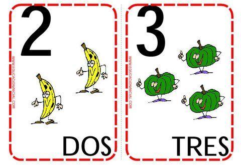 Cartas De Números Del 1 Al 10 Para Aprender La Numeración Estilos De Aprendizaje Vak Tarjetas Números