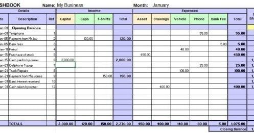 Pin On Business Budget Template