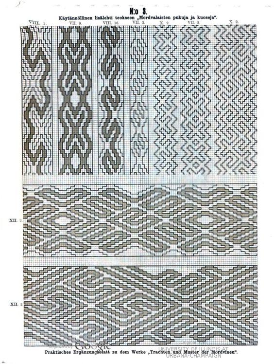 Käytännöllisiä lisälehtiä teokseen Mordvalaisten pukuja ja kuoseja -  Praktische Ergänzungsblätter zu dem Werke Trachten und Muster der Mordvinen - (7 of 97)  (No 3 of No 45)