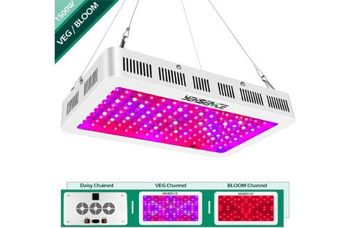 Yehsence 1500w Led Grow Light Lamp For Greenhouse Plants Best Led Grow Lights Led Grow Lights Grow Lights