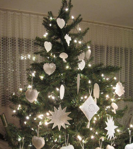 Christmas Tree Decorations 2