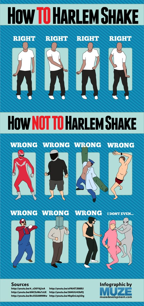 I thought the internet could use a guide to show people how to do the actual Harlem Shake.