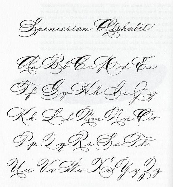 Spencerian | Schriftarten | Pinterest | Read more and Scripts