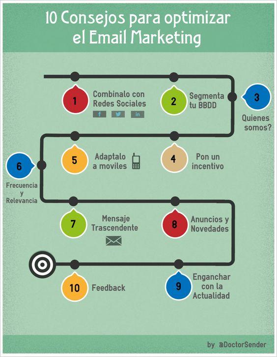10 consejos para optimizar tu Email Marketing | #infografias #marketing #empresas #emprendedores #pymes #email