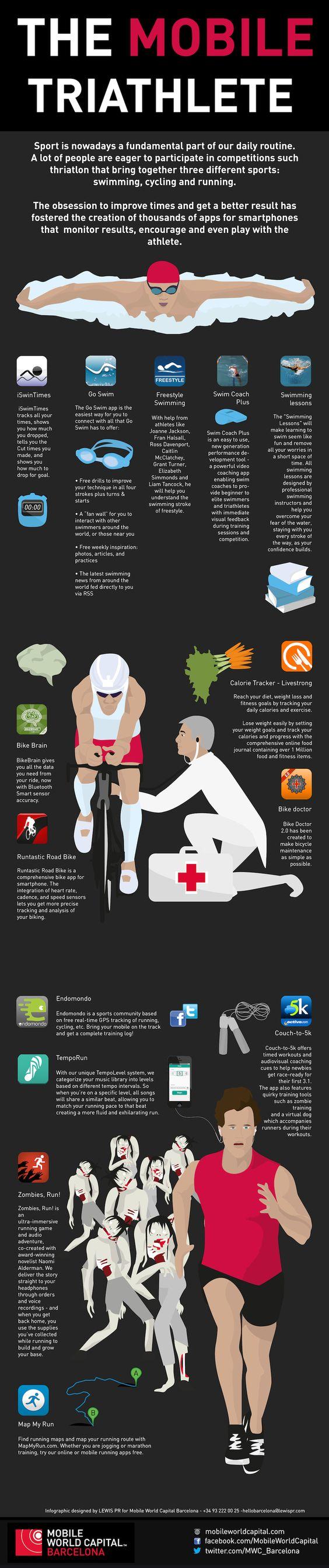 El triatleta móvil | Mobile World Capital #mobilemarketing #apps