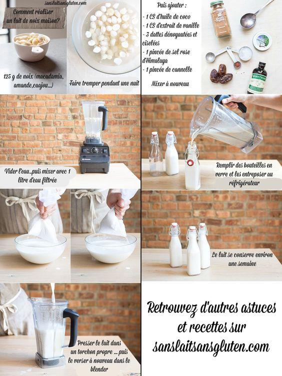 Comment réaliser un lait de noix maison? - Sans Lait Sans Gluten ... Et Sans Prise De Tête!