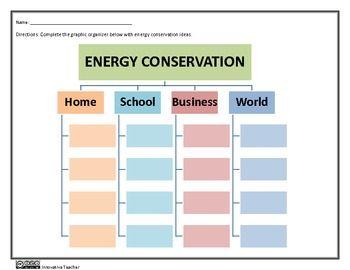 Energy Conservation Graphic Organizer Worksheet | Graphic ...