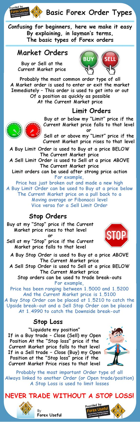 Options trading layman's terms