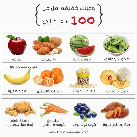 موسوعة السعرات الحرارية On Instagram السلام عليكم ورحمة الله وبركاته اي سناك تفضلوا Health Facts Food Health Fitness Food Health Fitness Nutrition