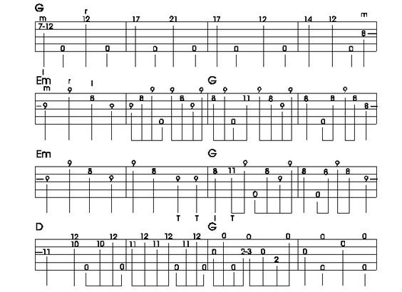 amazing grace guitar tabs Tags : amazing grace guitar tabs amazing ...