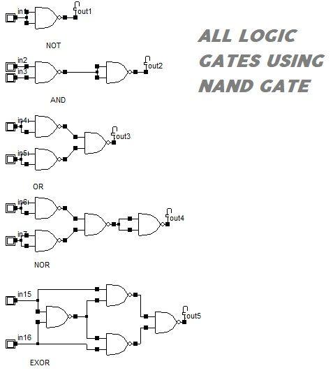 All Basic Gates Using Nand Universal Gate Logic Design Logic Digital Circuit
