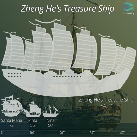 Zheng He Ship Design