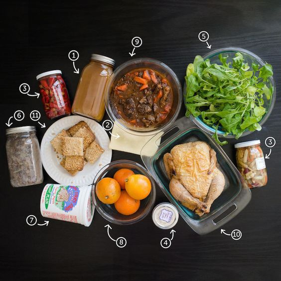 What's In Your Fridge? 11 Comfort Foods A Famous Foodie Keeps On Hand