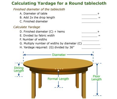 Calculating Yardage For A Round Tablecloth | Beautiful Creative Receptions  | Pinterest | Round Tablecloth, Tablecloths And Tablecloth Fabric