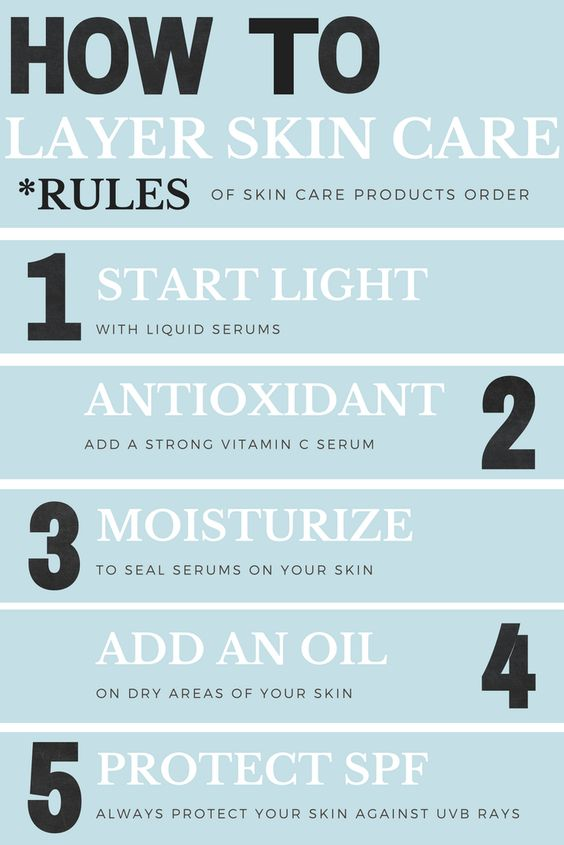 The right order of skin care application...https://rawbiology.com/pages/layering-products