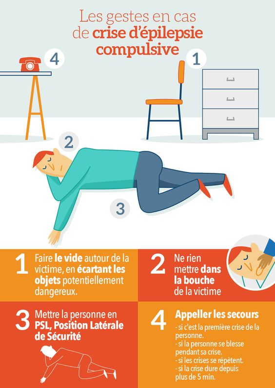 infographie les gestes en cas de crise d 39 pilepsie cas. Black Bedroom Furniture Sets. Home Design Ideas