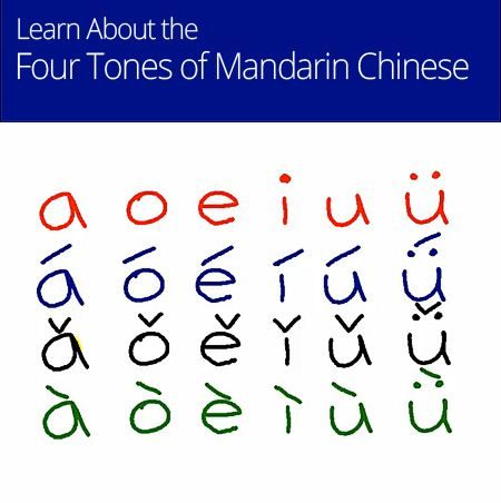 Four Tones-Learn Chinese Mandarin speak-Learning Chinese ...