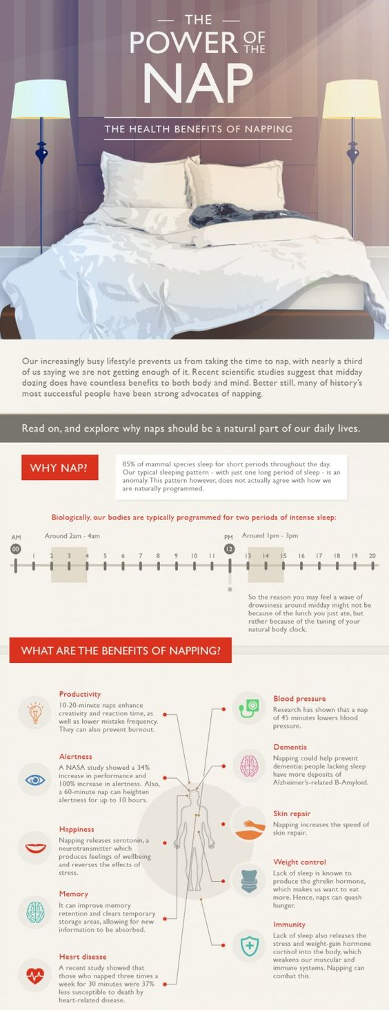 This Is the Ideal Nap Time to Boost Productivity (Infographic) | Inc.com
