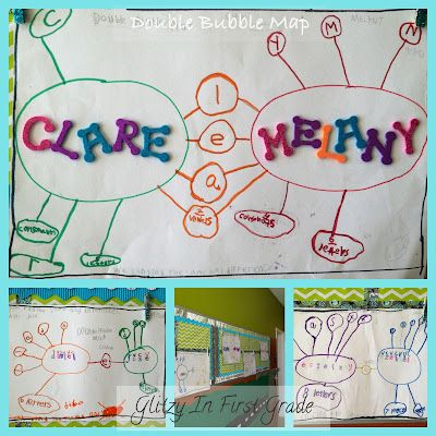 Persuasive Essay Thinking Maps Inc - image 11