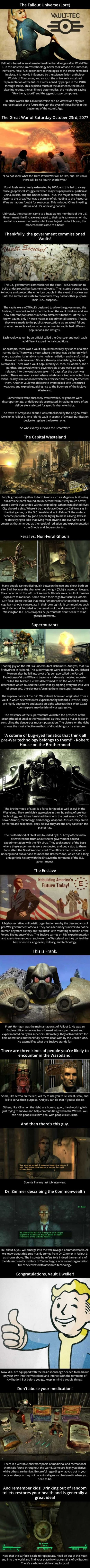 The Fallout Universe And Lore